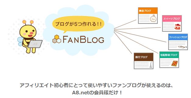 ファンブログ公式